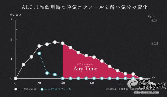 sec2_graph
